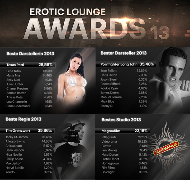 Erotic-lounge-fan-awards-2013-gewinner